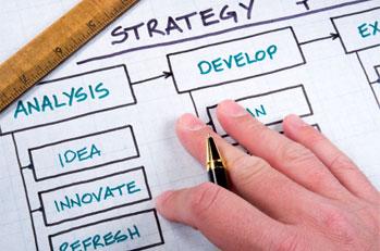 Custom Online Training Strategy